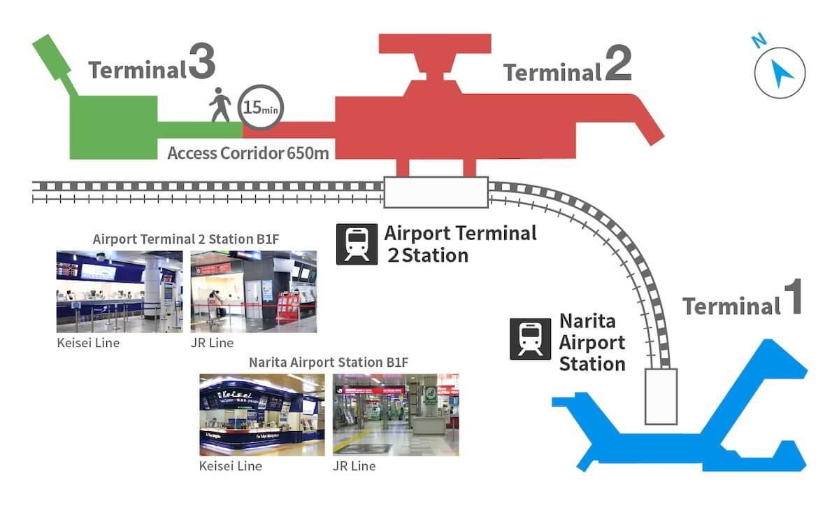 Narita airport to Tokyo Japan
