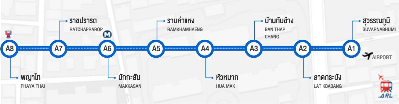 bangkok airport rail link map